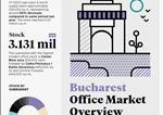 Bucharest Office Market OverviewBucharest Office Market Overview - Q2 2013